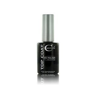 Cesars UV Polish Top Coat